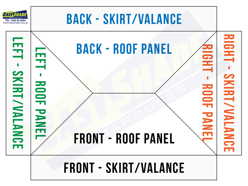 print roof diagram showing print areas not to scale